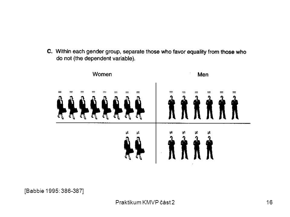 [Babbie 1995: 386-387] Praktikum KMVP část 2